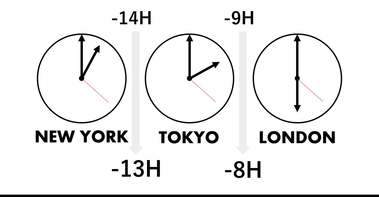 時差 日本 ハワイ